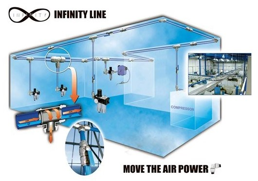 Hệ thống khí nén INFINITY